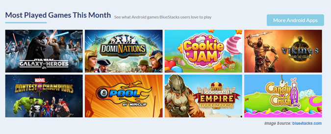 Most famous Apps on BlueStacks